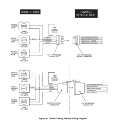 dca 125usj trailer wiring diagram multiquip mq power 60 hz dca 125usj trailer wiring diagram multiquip [ 954 x 1235 Pixel ]