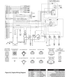 dca 125usj engine wiring diagram multiquip mq power 60 hz generator dca125usj user manual page 48 84 [ 954 x 1235 Pixel ]