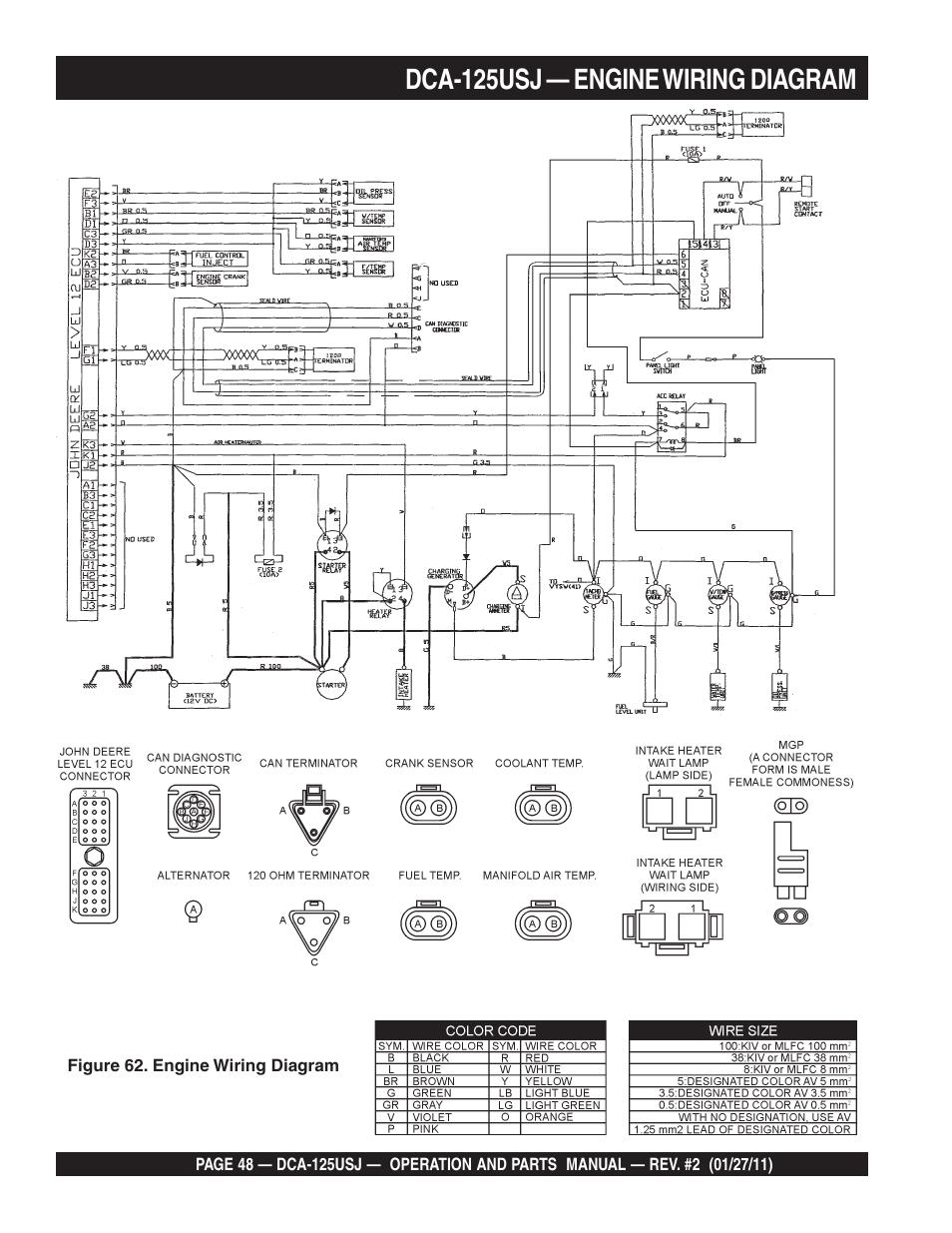 medium resolution of dca 125usj engine wiring diagram multiquip mq power 60 hz generator dca125usj user manual page 48 84
