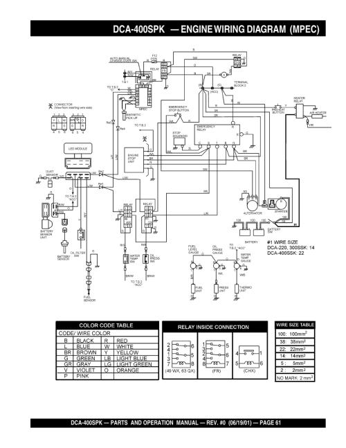 small resolution of dca 400spk engine wiring diagram mpec multiquip mq power whisperwatt generator dca 400spk user manual page 61 108
