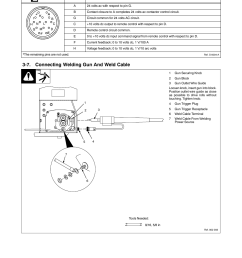 14 pin plug information 7 connecting welding gun and weld cable miller electric 22a user manual page 15 32 [ 954 x 1235 Pixel ]