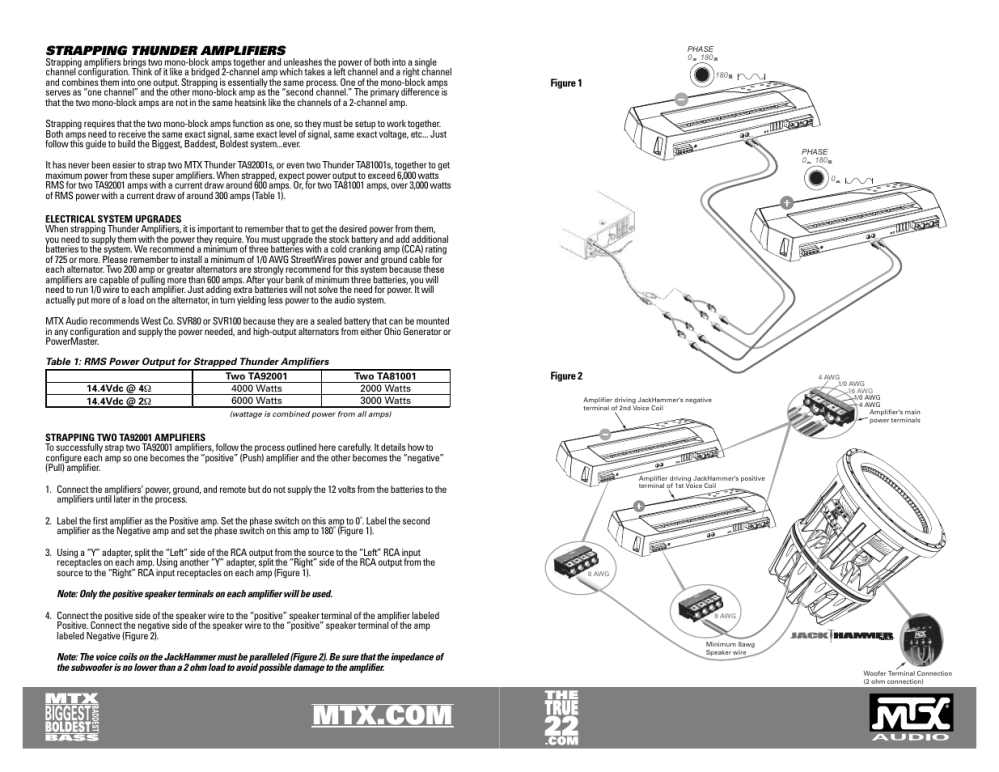 medium resolution of strapping thunder amplifiers mtx audio jackhammer user manual mtx amp at mtx tna251 wiring diagram