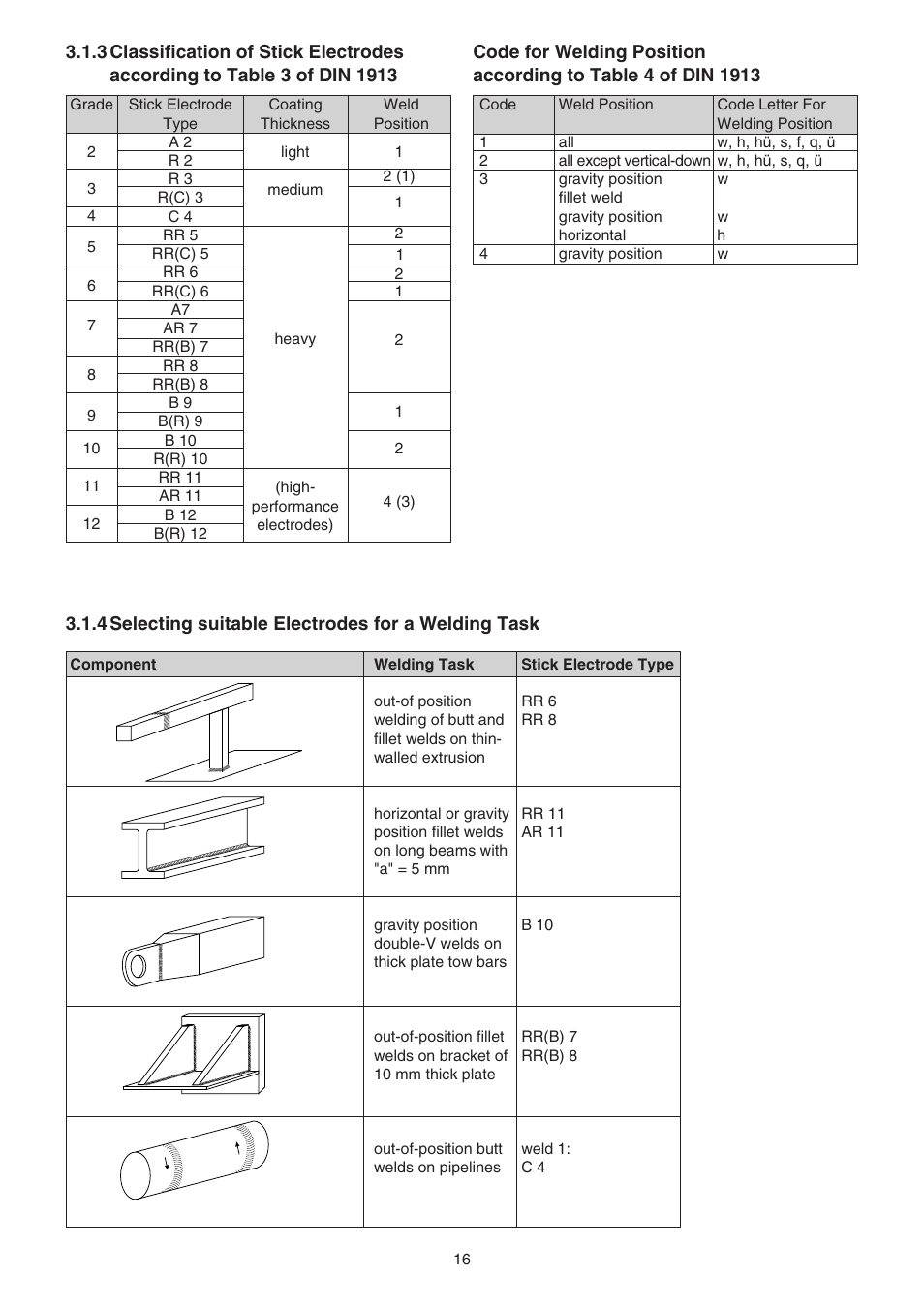 hight resolution of metabo welding transformers and rectifiers sb 160 c user manual page 6 14 also for welding transformers and rectifiers sb 200 ct