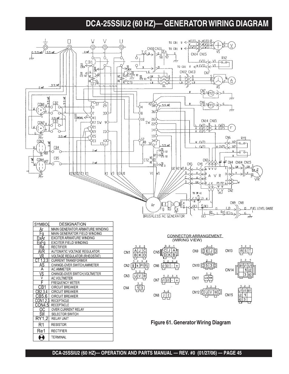 Multiquip MQ Power Whisperwatt 60 Hz Generator DCA-25SSIU2