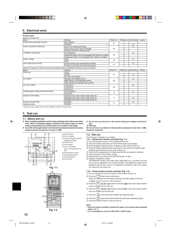 Mitsubishi Mr Slim Wireless Remote Controller Manual