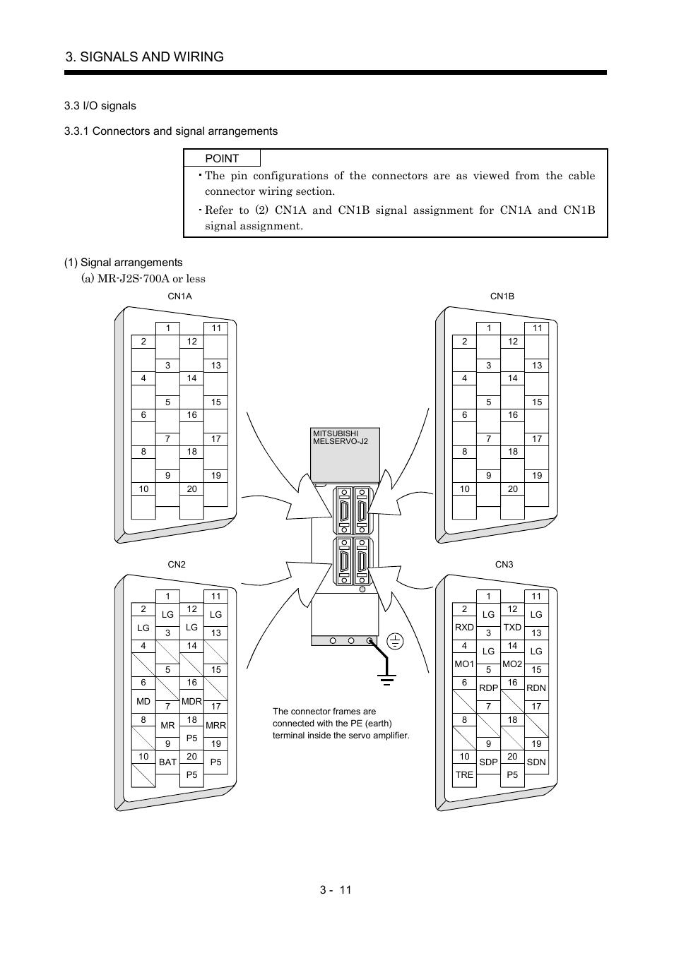 3 i/o signals, 1 connectors and signal arrangements