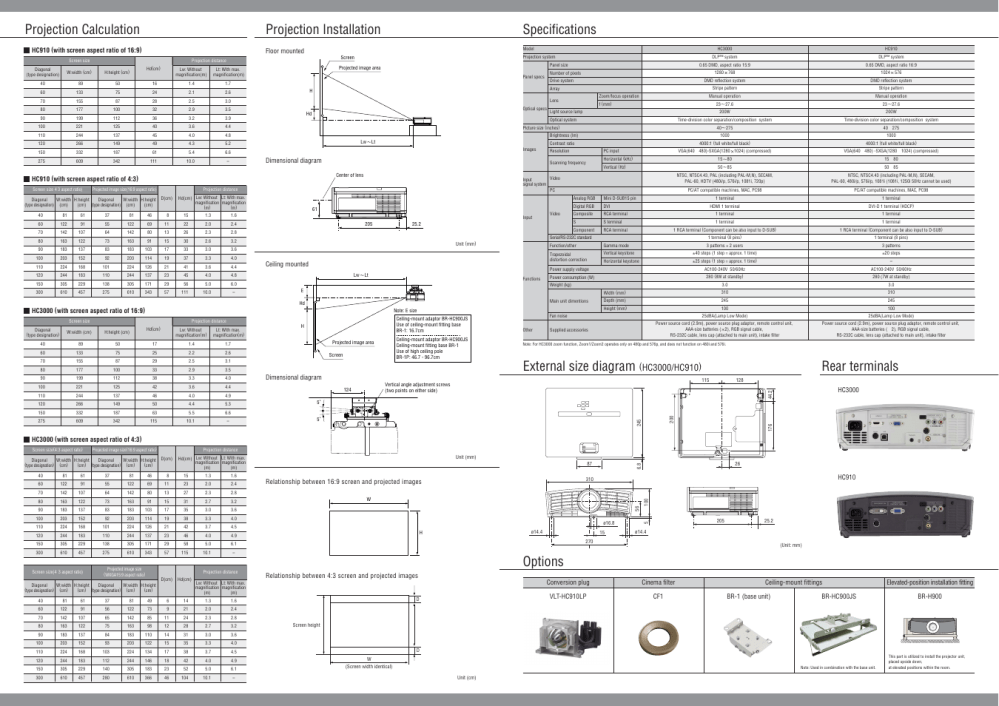 medium resolution of specifications options rear terminals mitsubishi electric hc3000 hc910 user manual page