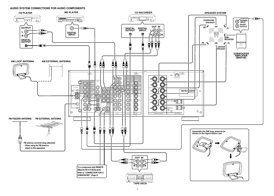 Audio system connections for audio components, Speaker