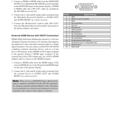 monitorlink connections mitsubishi electric pd 4265 user manual page 17 49 [ 954 x 1351 Pixel ]