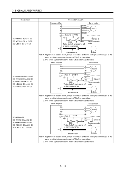 small resolution of signals and wiring mitsubishi electric merservo mr j2s b user manual page 62 236