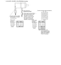 electromagnetic brake motor wiring mitsubishi wiring diagram technic [ 955 x 1350 Pixel ]
