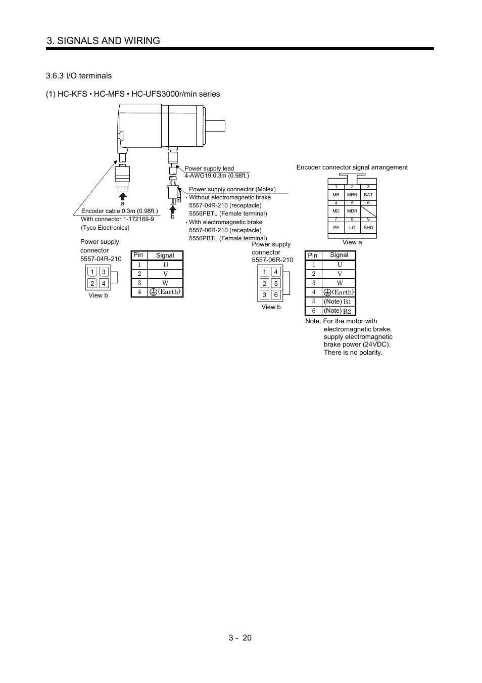 medium resolution of electromagnetic brake motor wiring mitsubishi wiring diagram technic