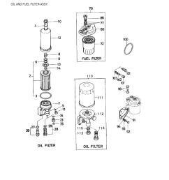 isuzu c240 oil and fuel filter assy multiquip wisperwatt generator dca25ssiu user manual page 100 142 [ 954 x 1235 Pixel ]