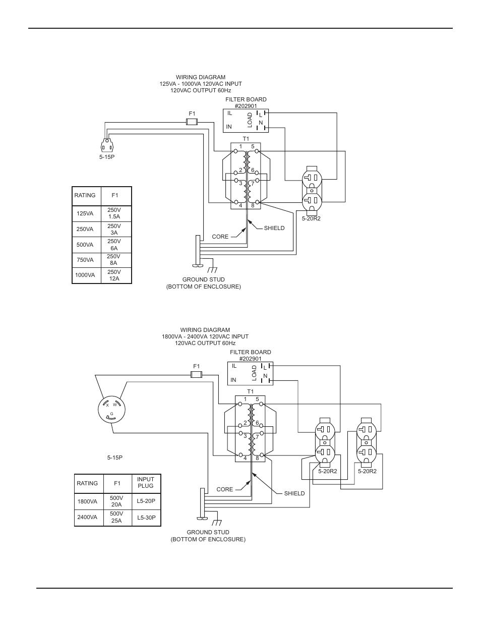 1: wiring diagram for 125va-100, 2: wiring diagram for