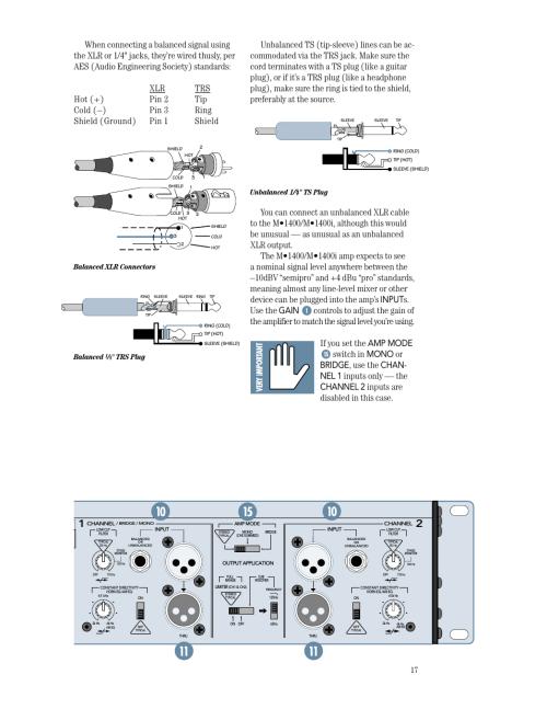 small resolution of speaker outputs unbalanced 1 4 ts plug balanced xlr connectors balanced