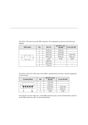 Pin assignment, Uport db9 pin assignments, Terminal block pin assignments | Moxa Technologies