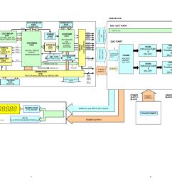 l ch r ch coax opt block diagram diffrencial amp 2th lpf marantz super audio cd player sa8400 user manual page 9 65 [ 1285 x 954 Pixel ]