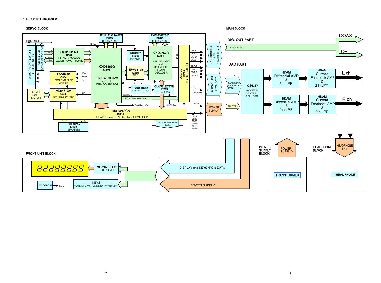 hight resolution of l ch r ch coax opt block diagram diffrencial amp 2th lpf marantz super audio cd player sa8400 user manual page 9 65