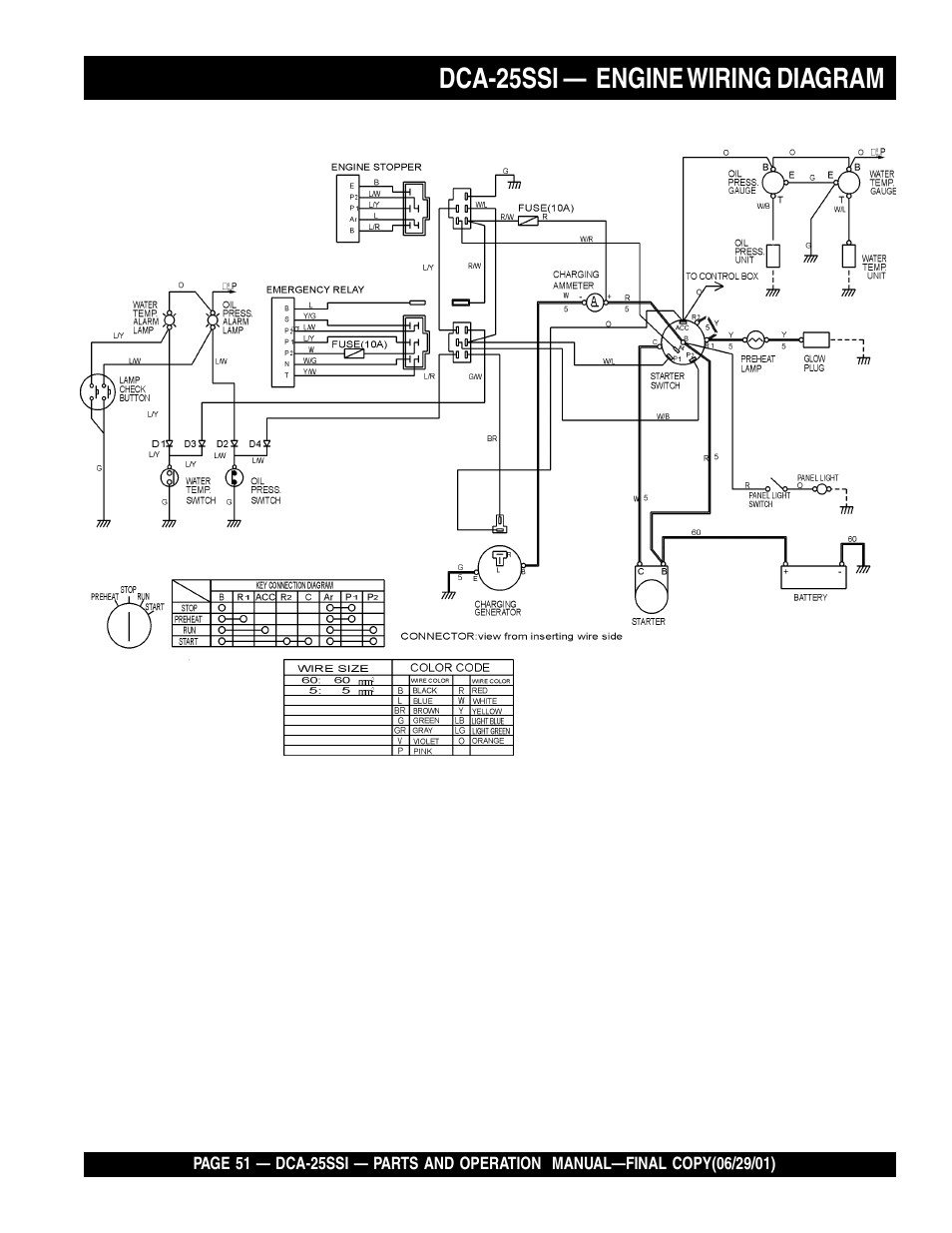 medium resolution of dca 25ssi engine wiring diagram multiquip mq power whisperwatt generator dca 25ssi user manual page 51 140