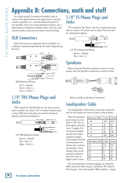 small resolution of appendix b connections math and stuff 1 4 ts phone plugs and jacks speakons mackie fr1400 user manual page 14 20