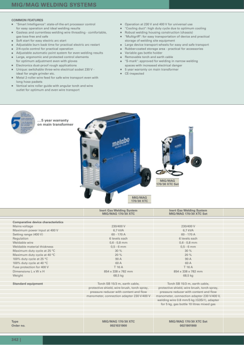small resolution of mig mag welding systems year warranty on main transformer metabo tig 170 ac dc user manual page 9 14