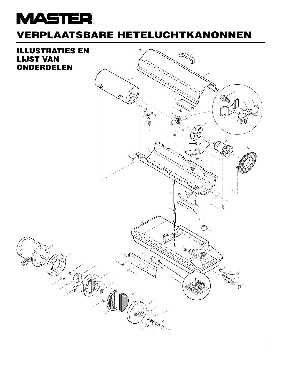 Verplaatsbare heteluchtkanonnen, Illustraties en lijst van