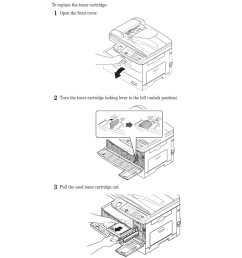 replace the toner cartridge replace the toner cartridge 4 muratec mfx 1950 user manual page 168 198 [ 954 x 1348 Pixel ]