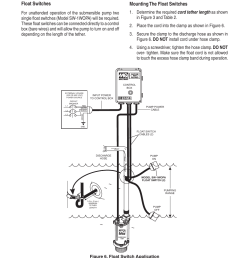 volt sump pump wiring diagram on 3 phase 220 volt diagram 230 volt connector  [ 954 x 1235 Pixel ]