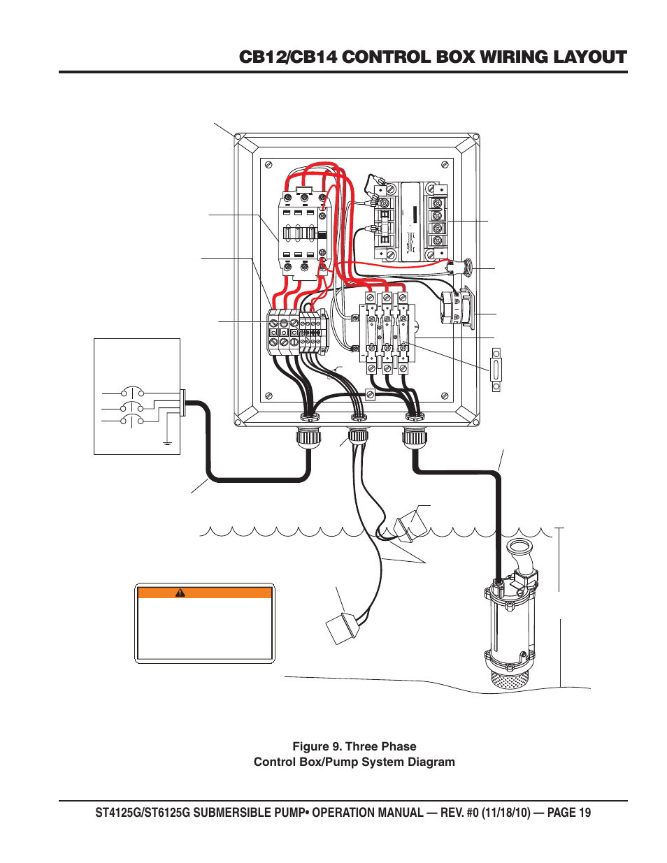 Cb12/cb14 control box wiring layout, Warning, Ac power