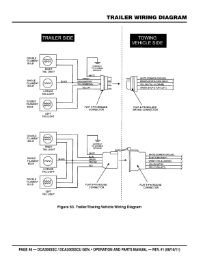 Trailer wiring diagram | Multiquip Whisperwatt Series 60HZ