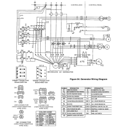 generator wiring diagram multiquip whisperwatt series 60hz generator cummins qsl9 g3 diesel engine [ 954 x 1235 Pixel ]