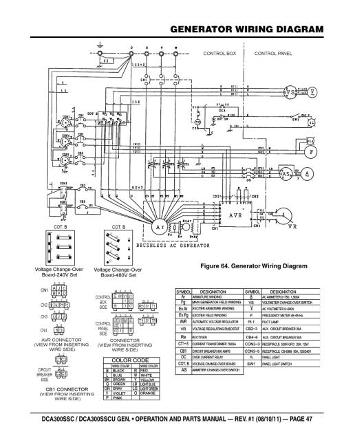 small resolution of generator wiring diagram multiquip whisperwatt series 60hz generator cummins qsl9 g3 diesel engine