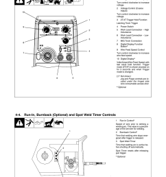 3 controls for migmatic 383 miller electric 383 user manual page 21 48 [ 954 x 1235 Pixel ]