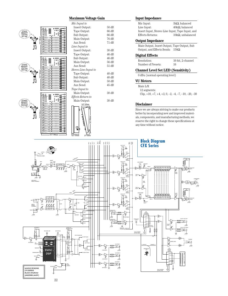 Block diagram, Block diagram cfx series, Maximum voltage
