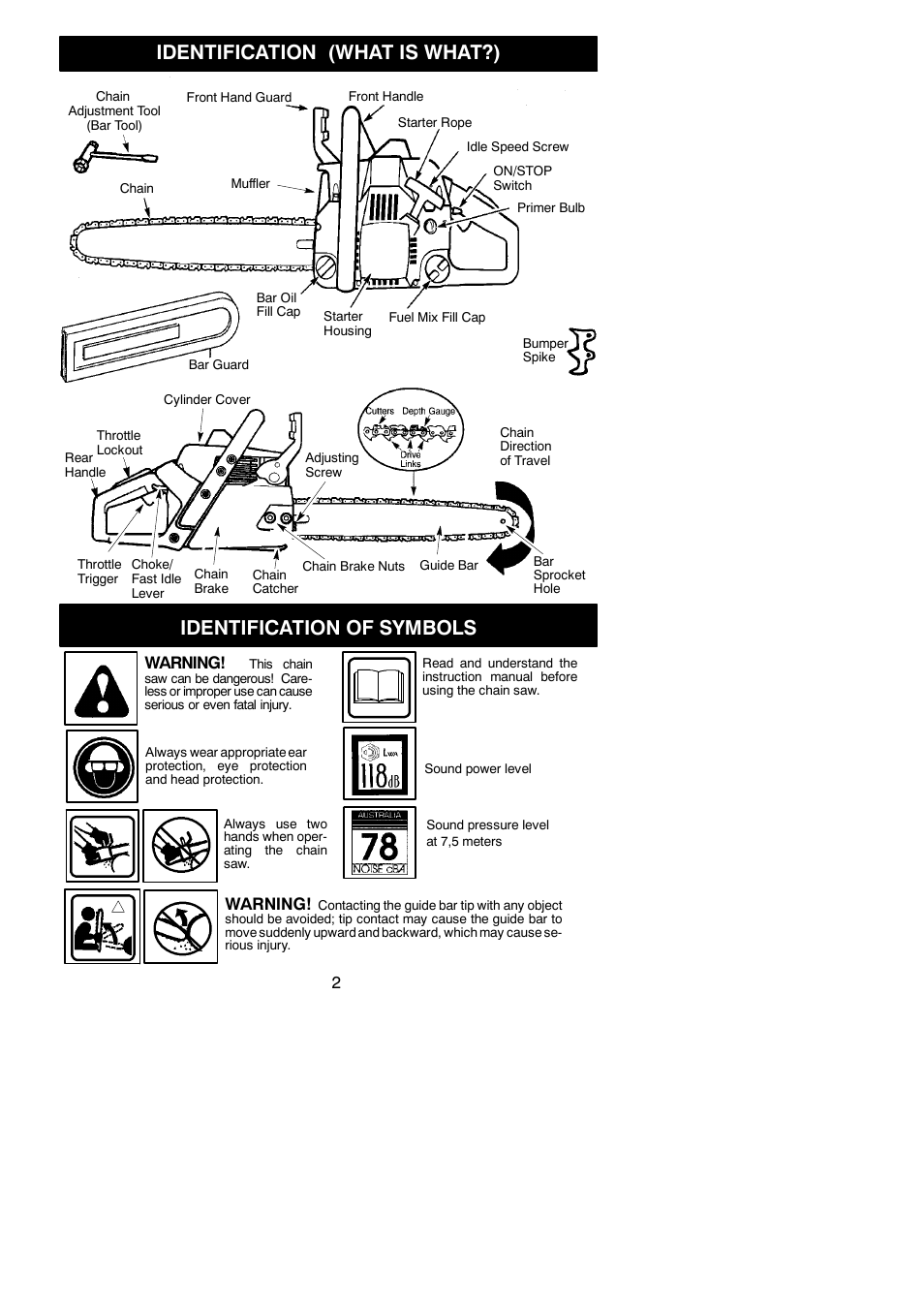 Identification (what is what?), Identification of symbols