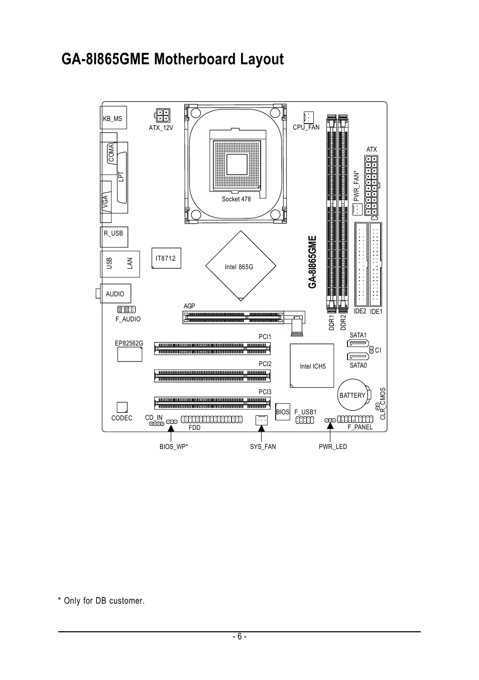 Ga-8i865gme motherboard layout, Ga-8i865gme, Only for db