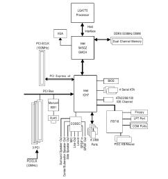 rh diagram [ 954 x 1352 Pixel ]