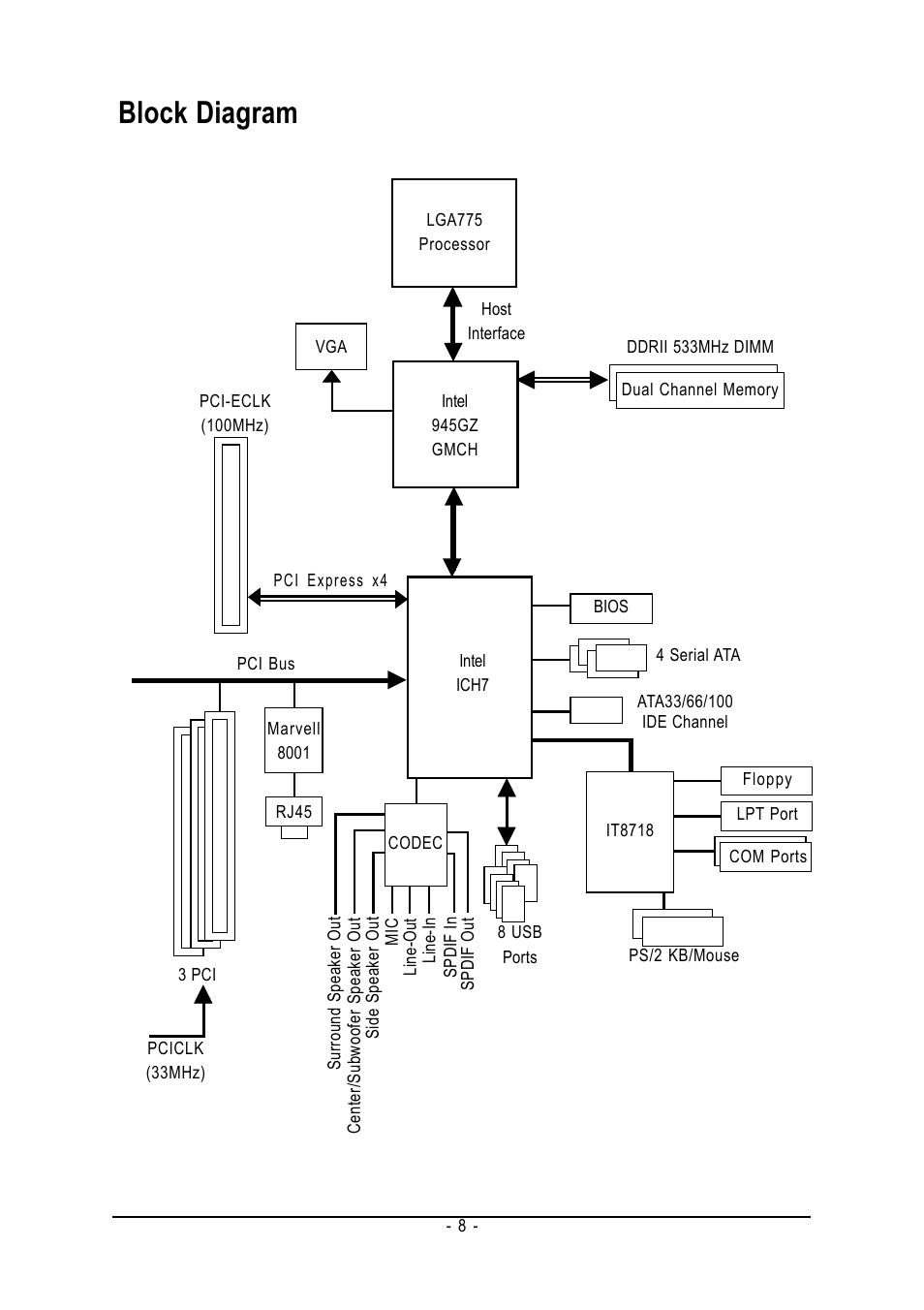 hight resolution of rh diagram