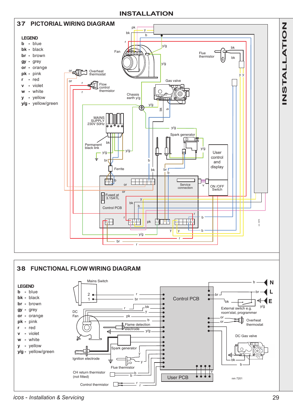 29 icos, Installation, 38 functional flow wiring diagram