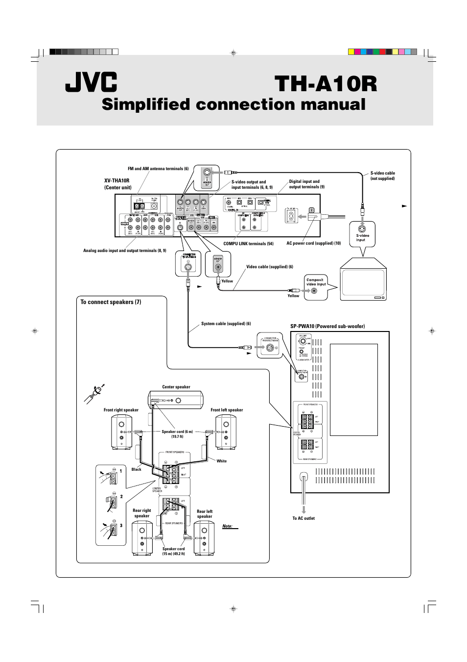 Simplified connection manual, Th-a10r, Dvd digital cinema