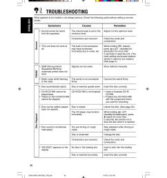 jvc el kameleon wiring diagram wiring diagram and schematics on jvc kd avx77 auto receiver [ 954 x 1351 Pixel ]