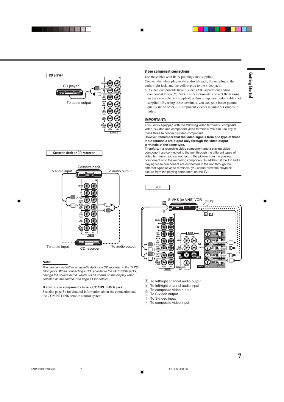 Getting started, Video component connections, Cd player