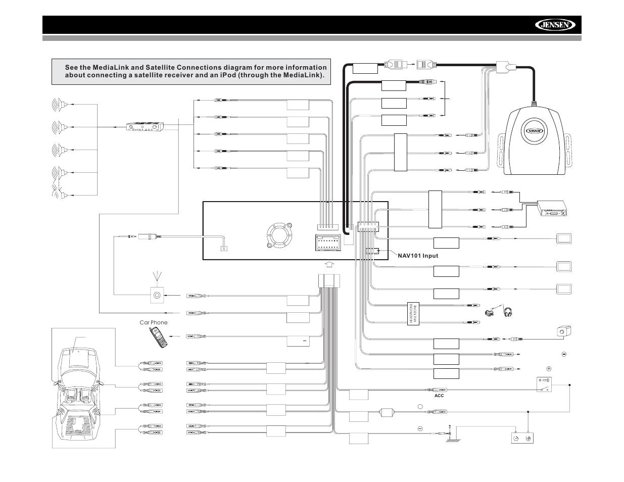 jensen vm9412 wiring diagram