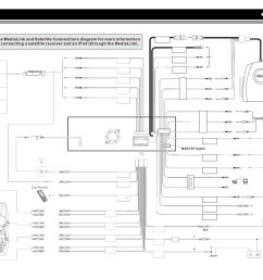 jensen dvd wiring diagram free download u2022 oasis dl co eureka vacuum wiring diagram jensen [ 1235 x 954 Pixel ]