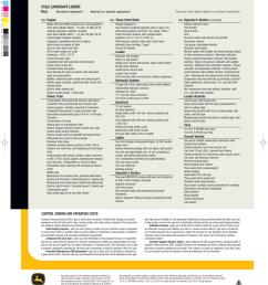 john deere 210 le schematic automotive wiring diagram u2022john deere 210le user manual page 12 [ 954 x 1206 Pixel ]