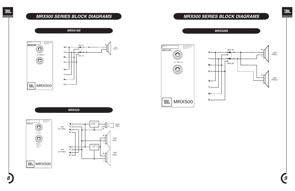 JBL 518S схема