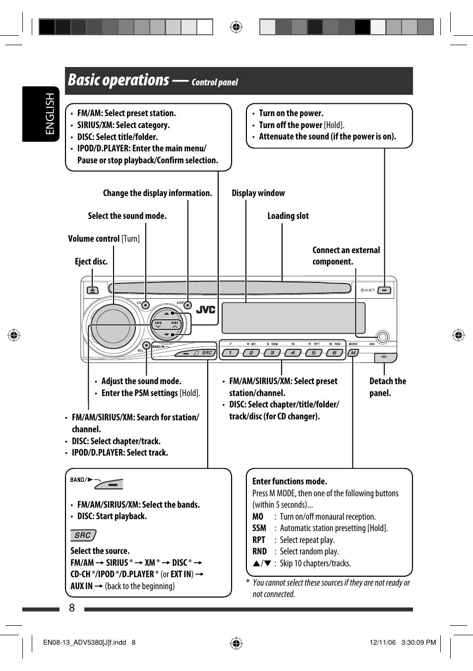 Basic operations — control panel, Basic operations