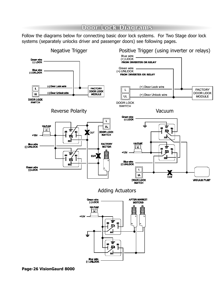hight resolution of scytek car wiring diagram wiring diagrams bib scytek car wiring diagram