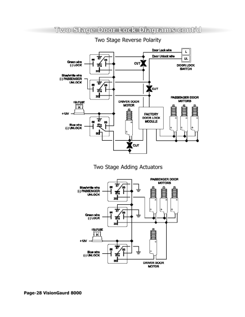 small resolution of scytek door actuator wiring wiring diagram paper scytek door actuator wiring