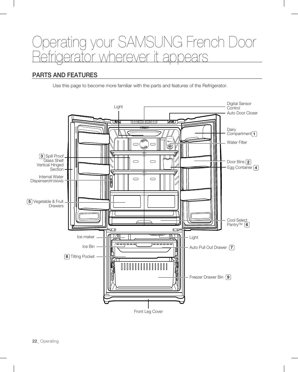 medium resolution of samsung rf265 ice maker diagram samsung rf265 user manual design